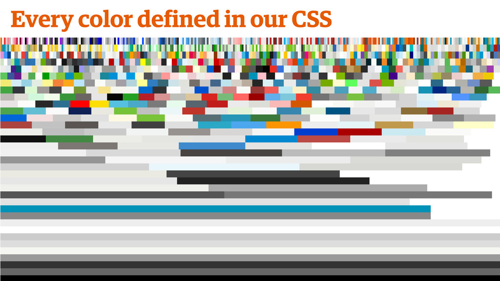 70 Every color defined in our CSS