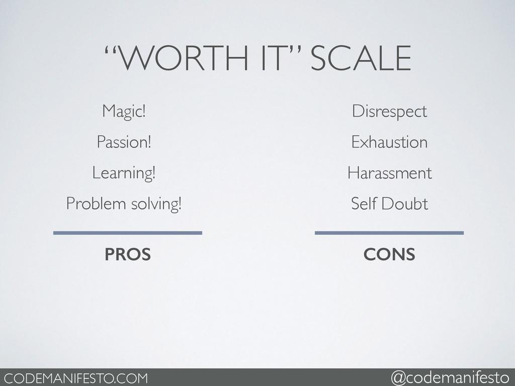 """WORTH IT"" SCALE CODEMANIFESTO.COM @codemanifes..."