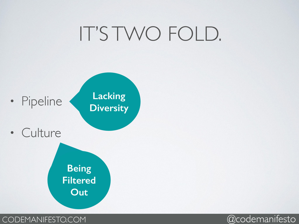 IT'S TWO FOLD. • Pipeline  • Culture Lacking ...