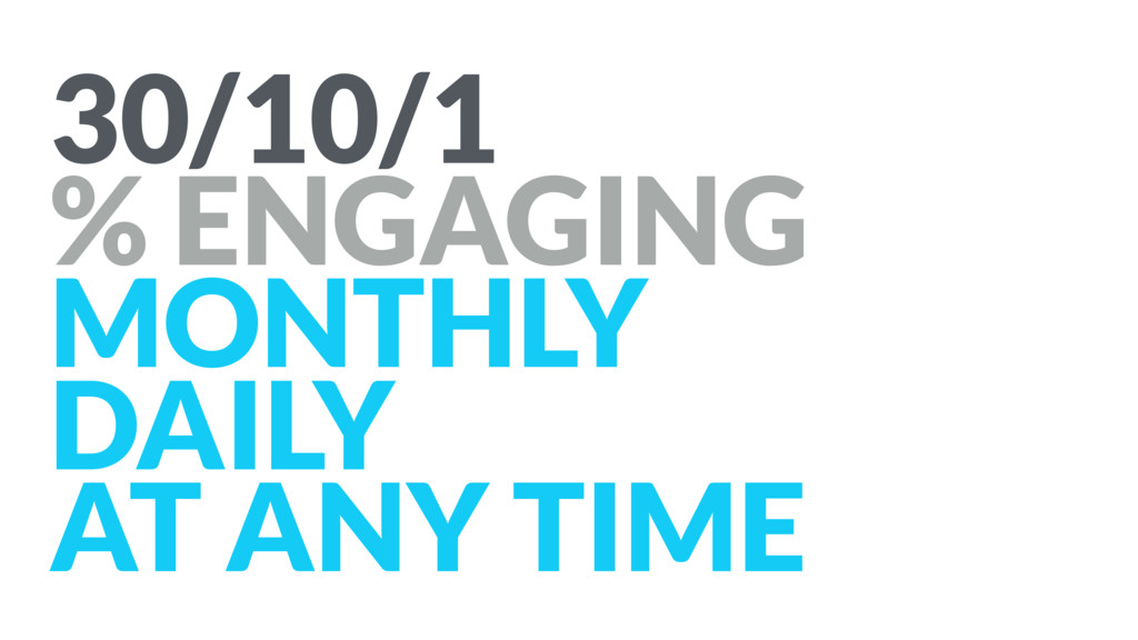 30/10/1 % ENGAGING MONTHLY DAILY AT ANY TIME