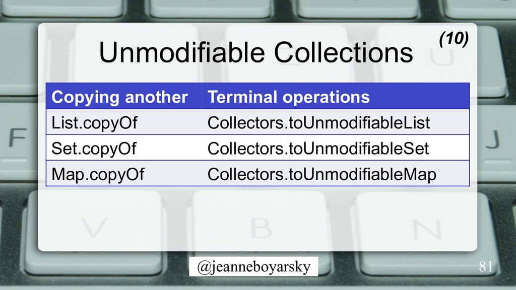 @jeanneboyarsky Unmodifiable Collections (10) 8...