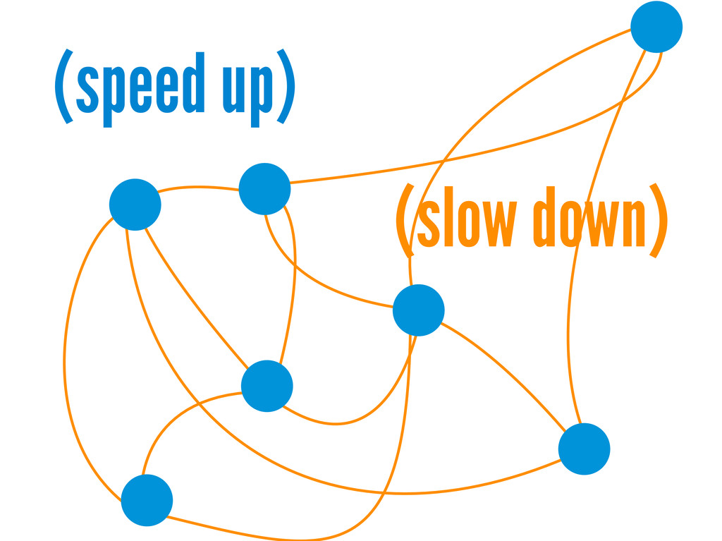 (speed up) (slow down)