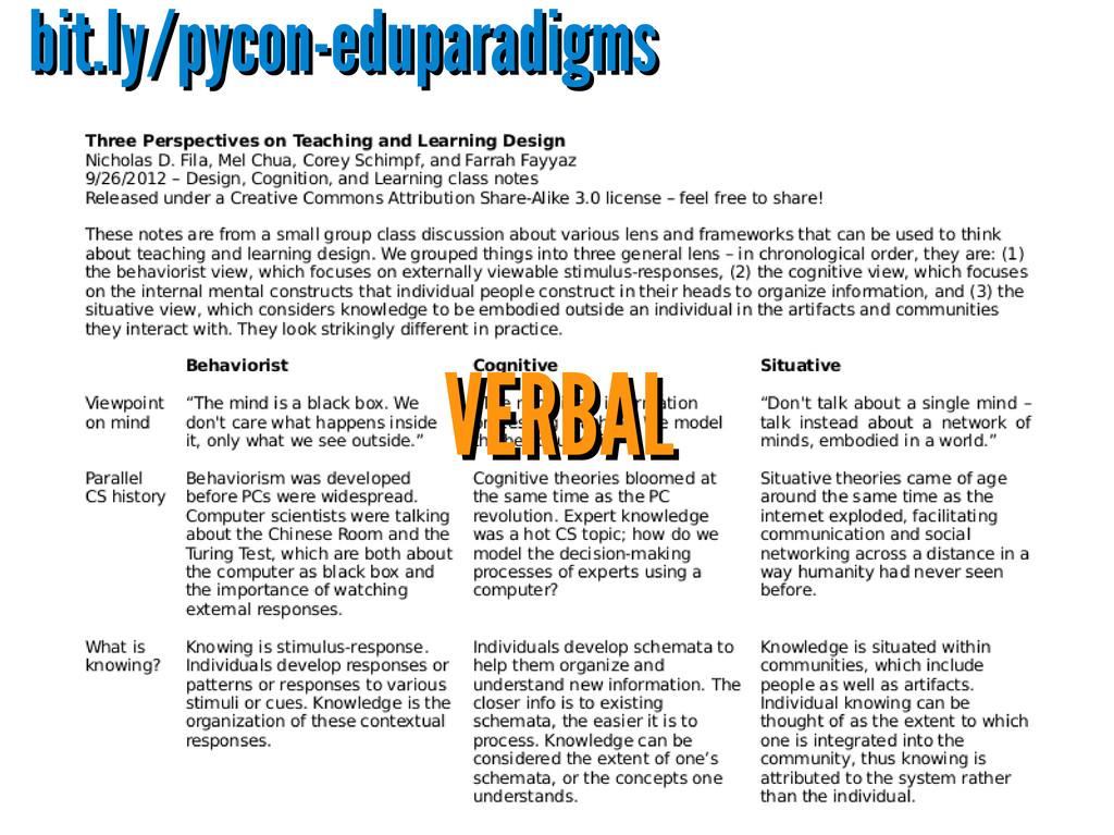 bit.ly/pycon-eduparadigms bit.ly/pycon-eduparad...