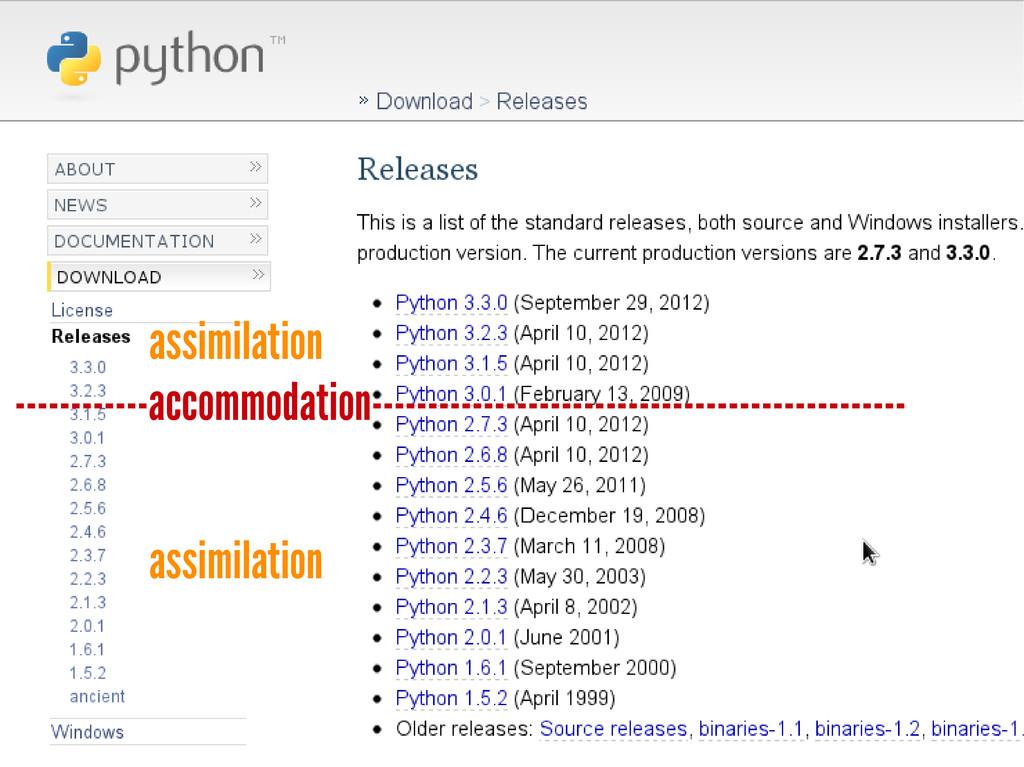 assimilation ------------accommodation---------...