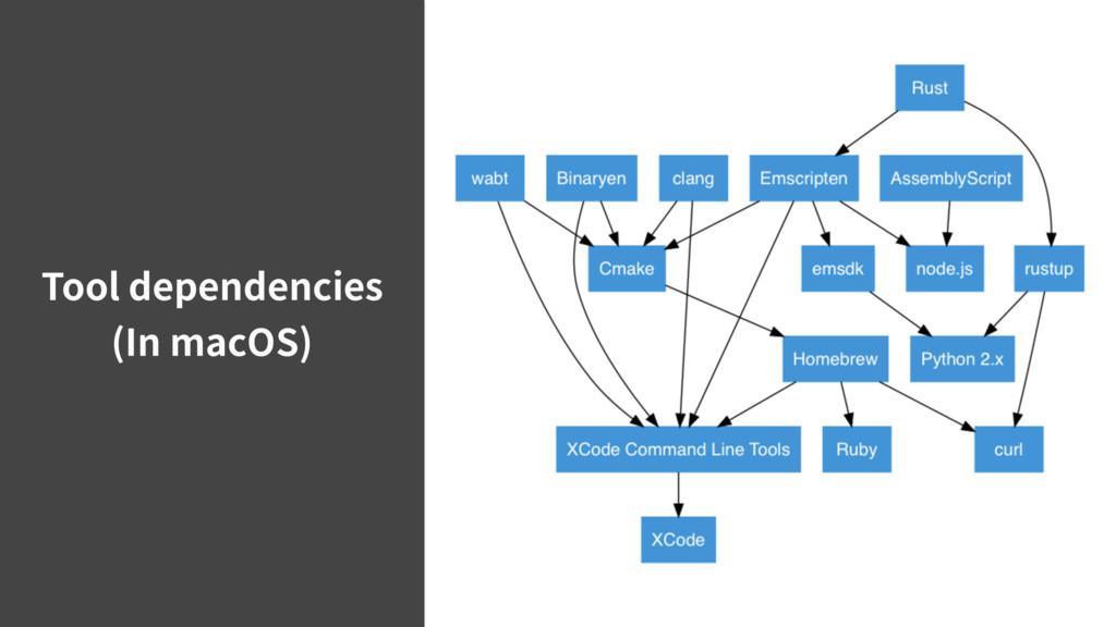 Tool dependencies (In macOS)