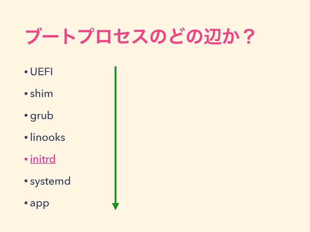 ϒʔτϓϩηεͷͲͷล͔ʁ • UEFI • shim • grub • linooks • ...