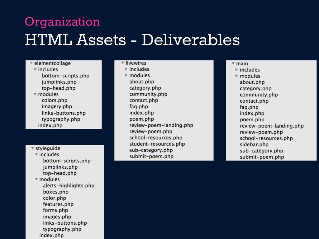 Organization HTML Assets - Deliverables