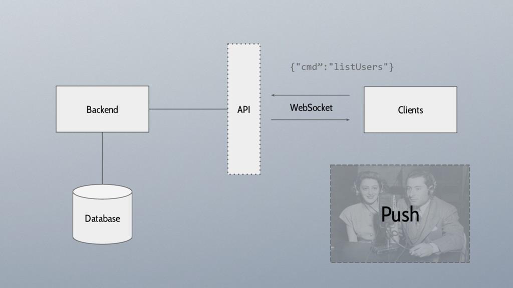 """Backend Clients API Database WebSocket {""""cmd"""":""""..."""