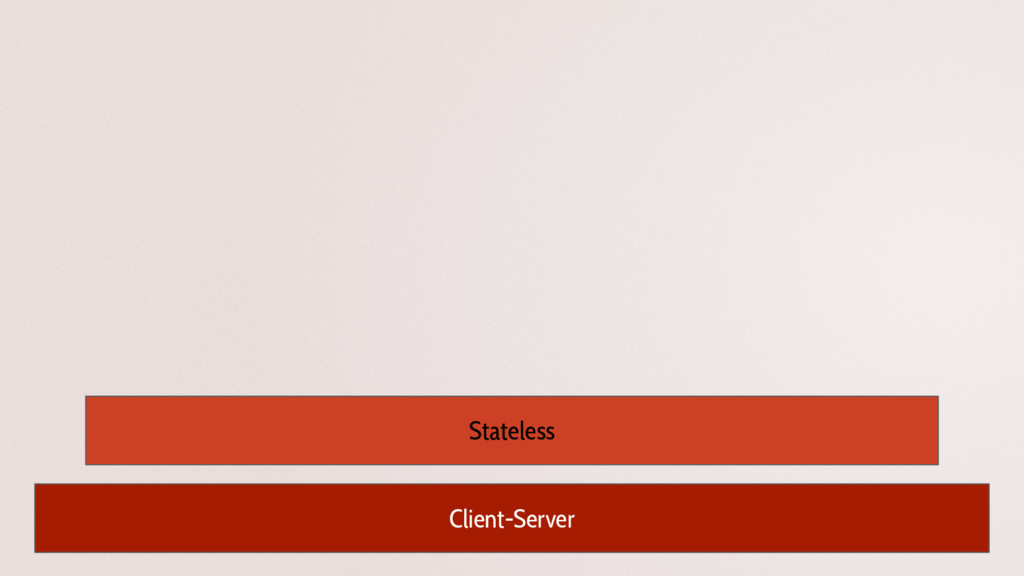 Client-Server Stateless