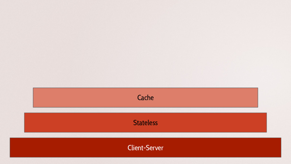 Client-Server Stateless Cache