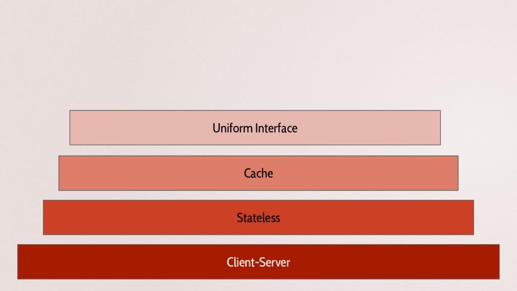 Client-Server Stateless Cache Uniform Interface