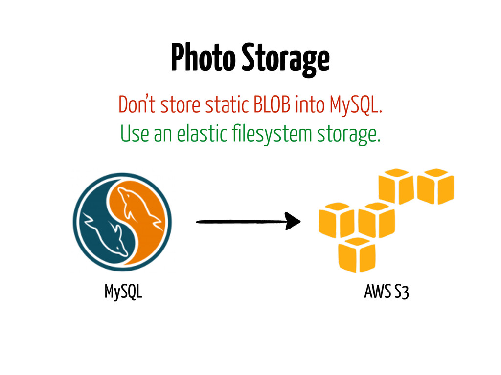 Photo Storage Don't store static BLOB into MySQ...