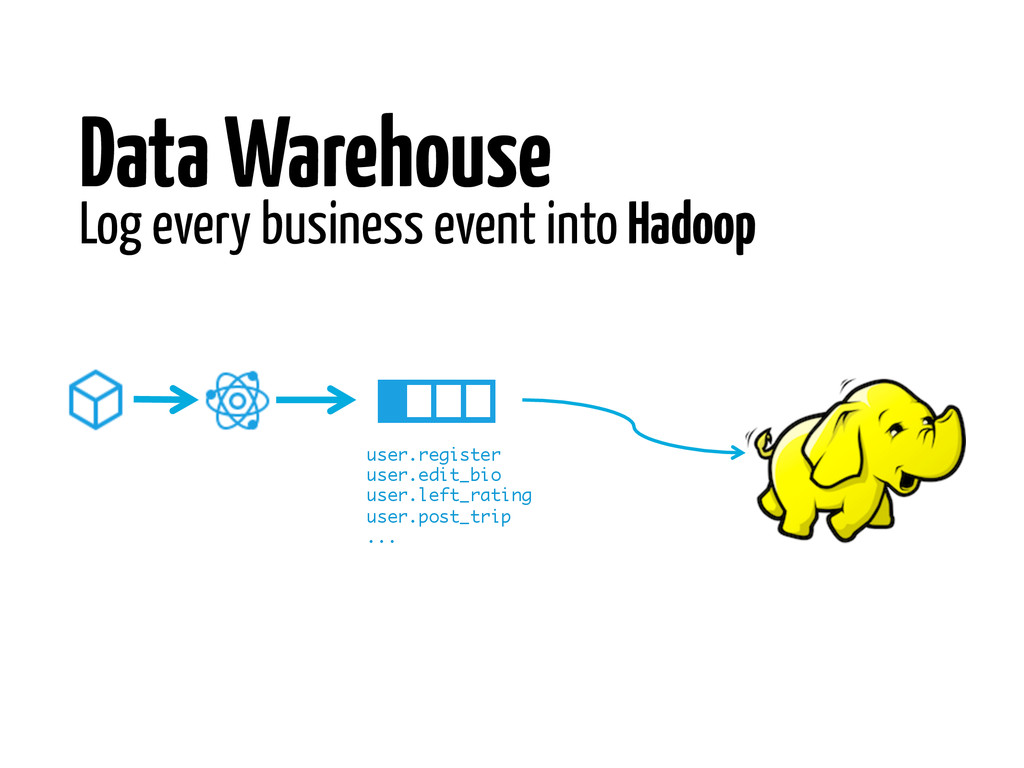 Data Warehouse Log every business event into Ha...