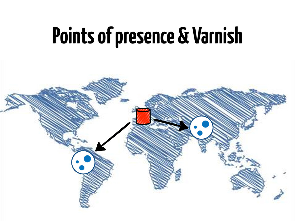 Points of presence & Varnish