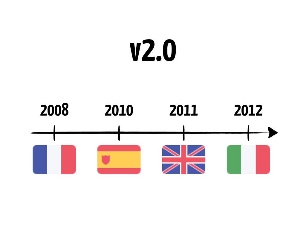 2008 2010 2011 2012 v2.0