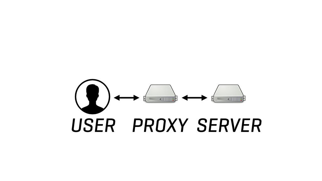 USER PROXY SERVER