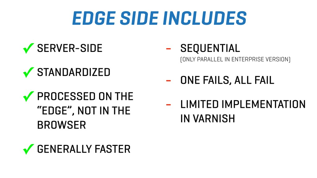 EDGE SIDE INCLUDES ✓ SERVER-SIDE ✓ STANDARDIZED...