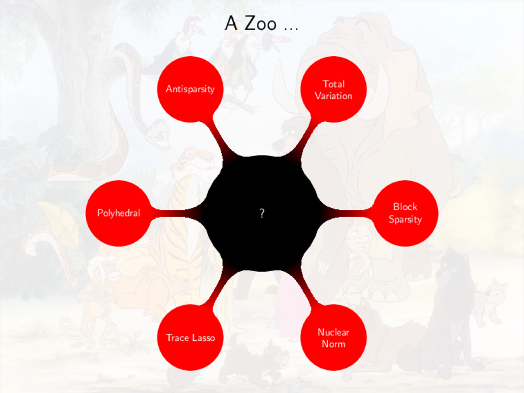 A Zoo ... ? Block Sparsity Nuclear Norm Trace L...
