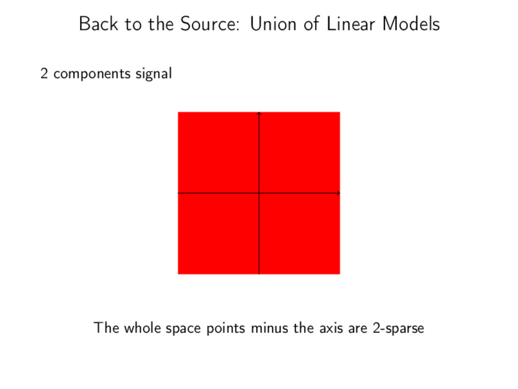 Back to the Source: Union of Linear Models 2 co...