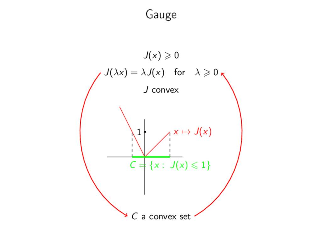 Gauge J(x) 0 J(λx) = λJ(x) for λ 0 J convex x →...
