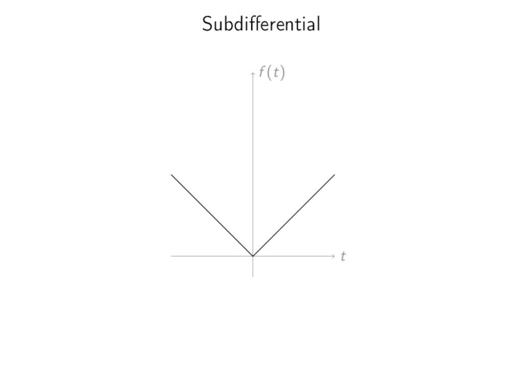 Subdifferential t f (t)