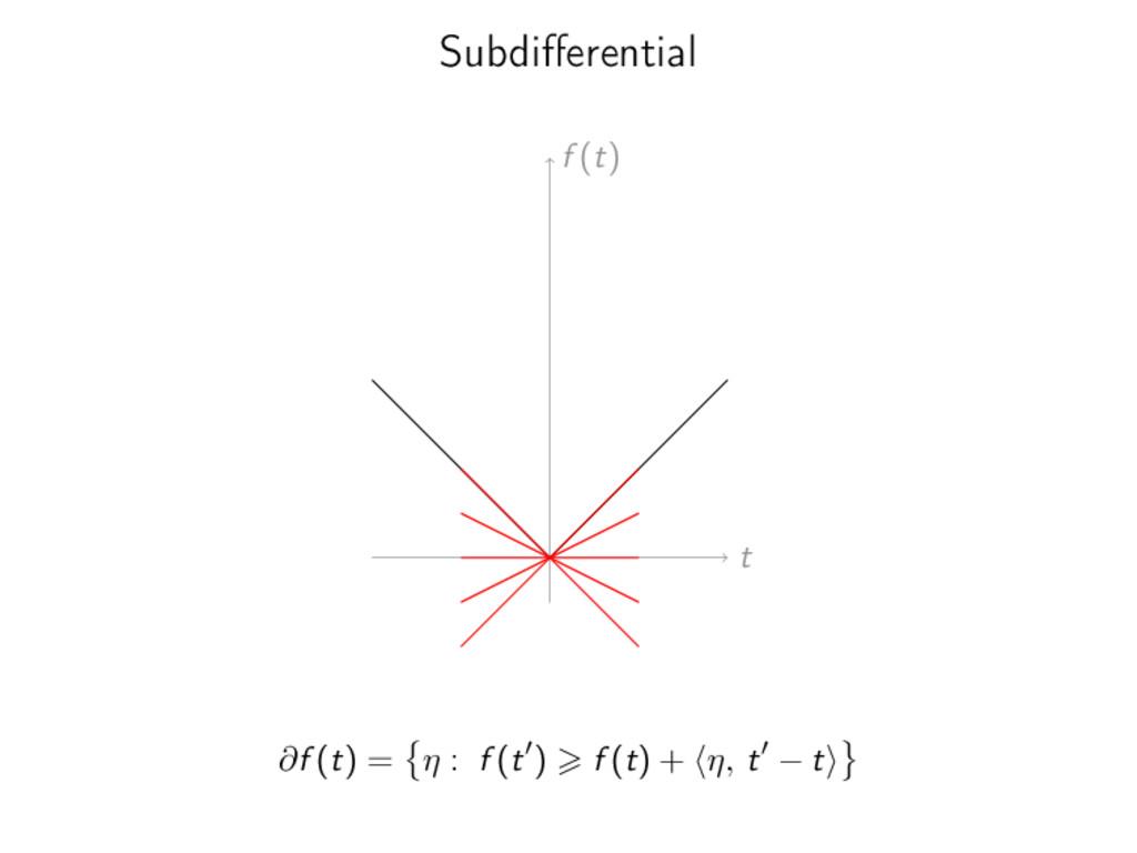Subdifferential t f (t) ∂f (t) = η : f (t ) f (t...