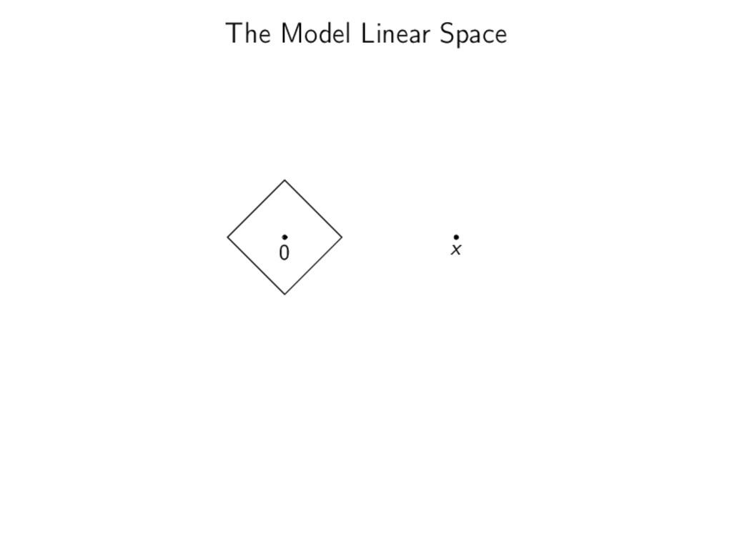 The Model Linear Space 0 x