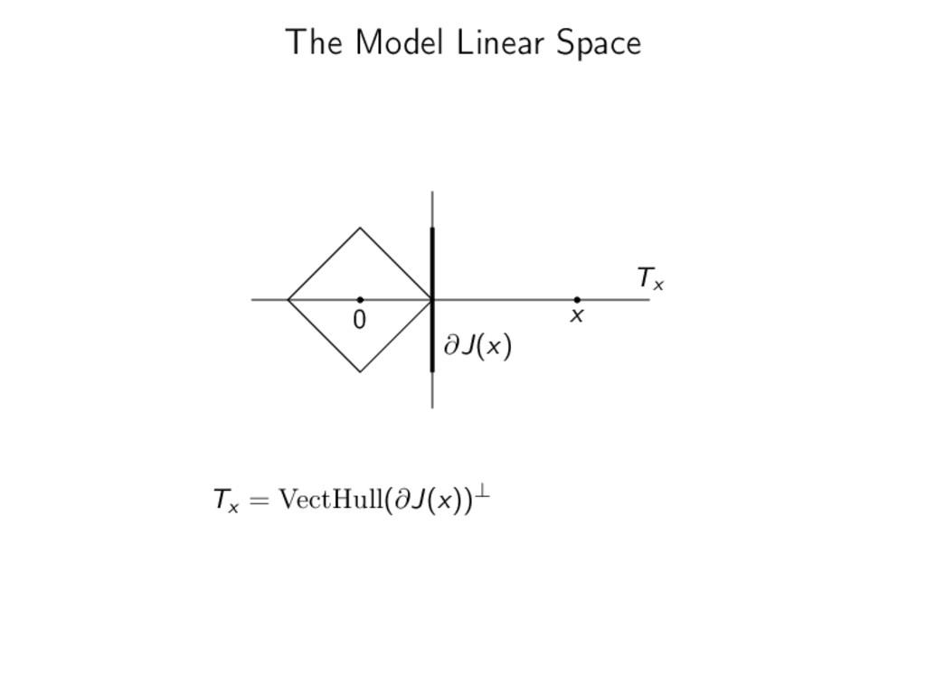 The Model Linear Space 0 x ∂J(x) Tx Tx = VectHu...