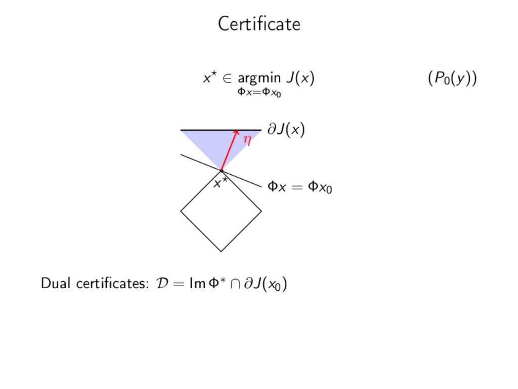 Certificate x ∈ argmin Φx=Φx0 J(x) (P0(y)) ∂J(x)...