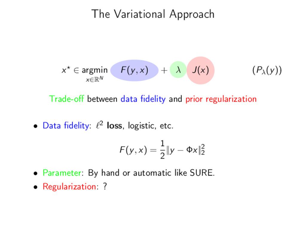 The Variational Approach x ∈ argmin x∈RN F(y, x...