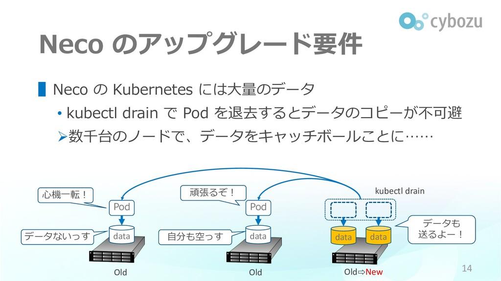 Neco のアップグレード要件 ▌Neco の Kubernetes には⼤量のデータ • k...