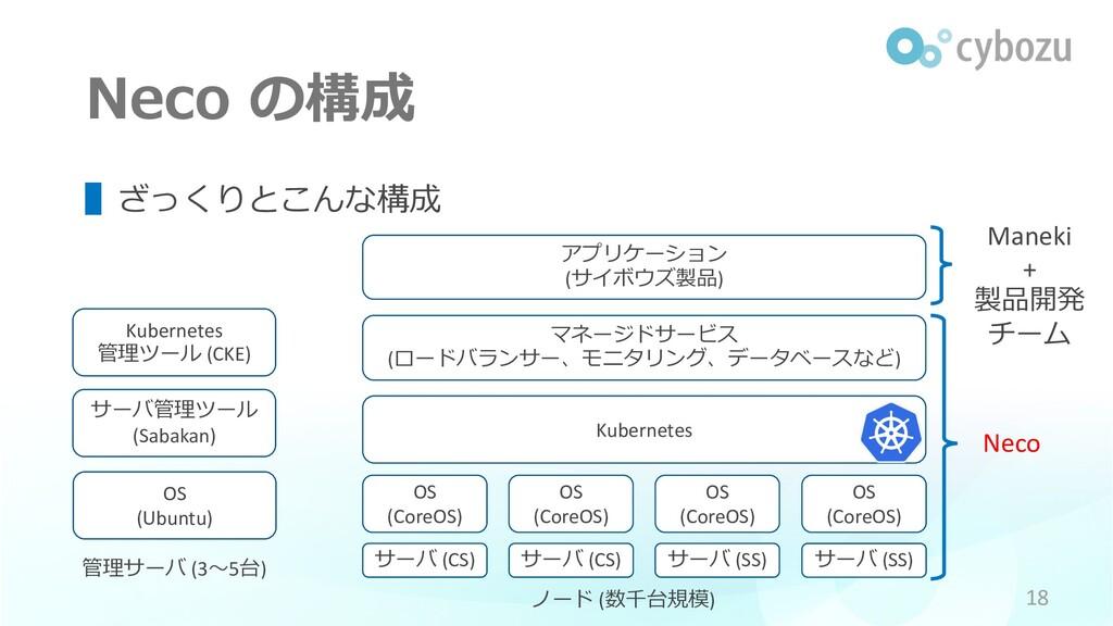 Neco の構成 OS (Ubuntu) 管理サーバ (3〜5台) サーバ管理ツール (Sab...