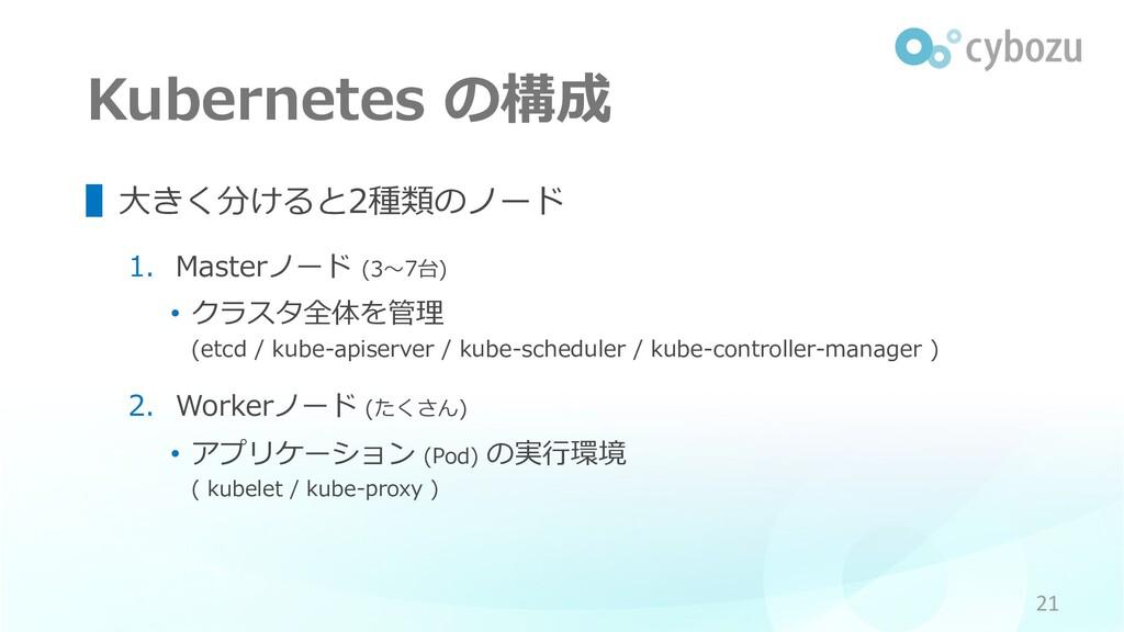 Kubernetes の構成 ▌⼤きく分けると2種類のノード 1. Masterノード (3〜...