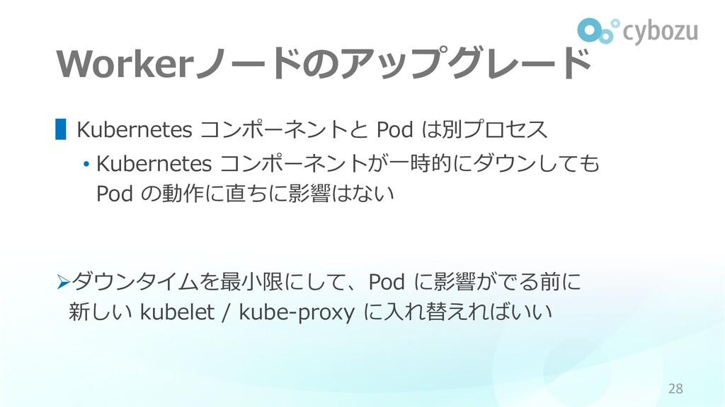 Workerノードのアップグレード ▌Kubernetes コンポーネントと Pod は別プロ...