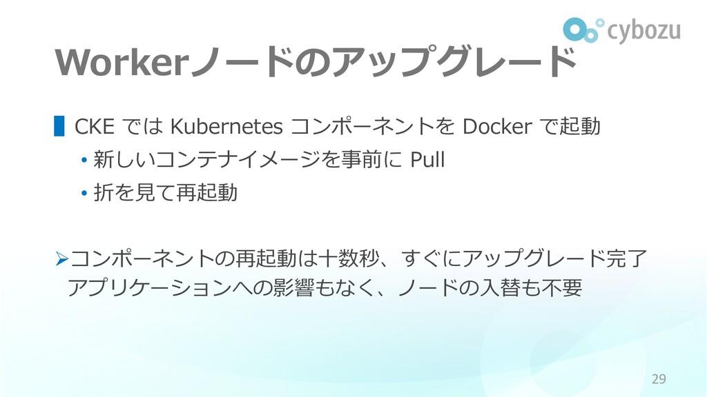 Workerノードのアップグレード ▌CKE では Kubernetes コンポーネントを D...