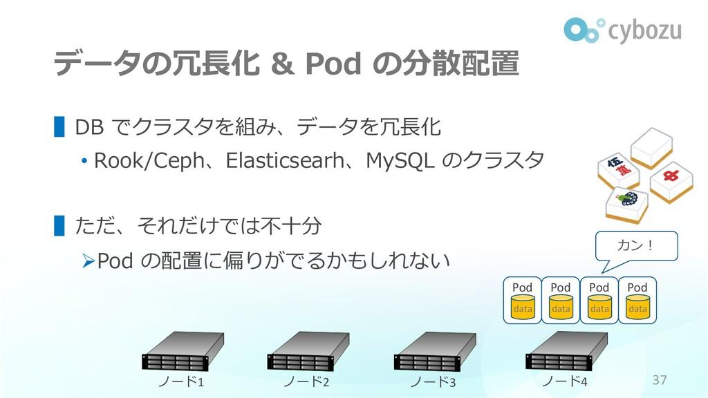 データの冗⻑化 & Pod の分散配置 ▌DB でクラスタを組み、データを冗⻑化 • Rook...