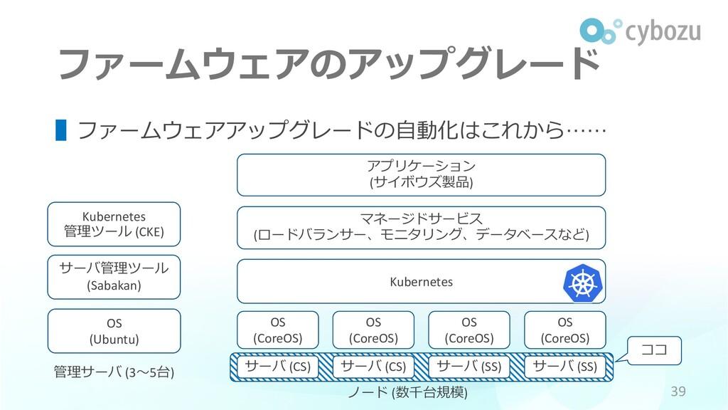 ココ ファームウェアのアップグレード OS (Ubuntu) 管理サーバ (3〜5台) サーバ...