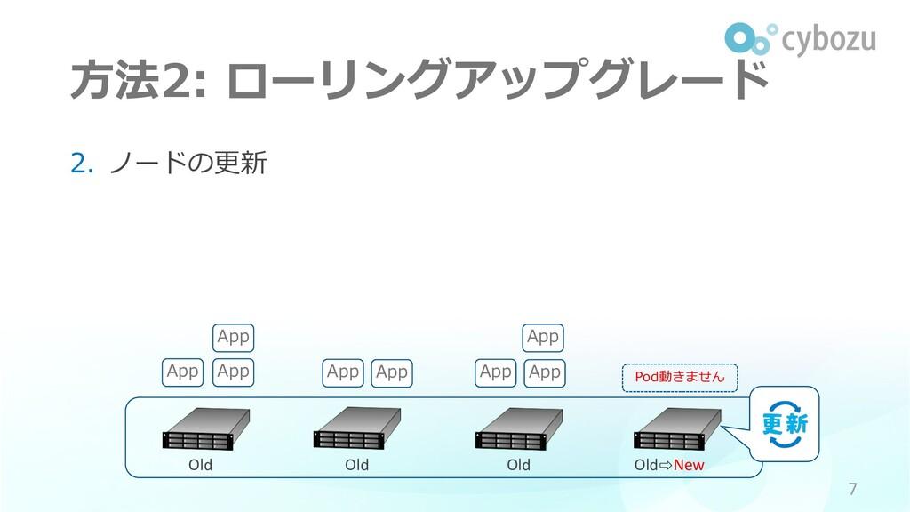 ⽅法2: ローリングアップグレード 2. ノードの更新 7 App App App App A...