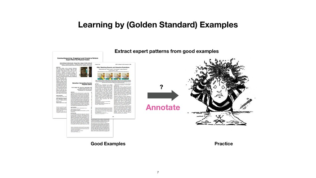 Good Examples Learning by (Golden Standard) Exa...