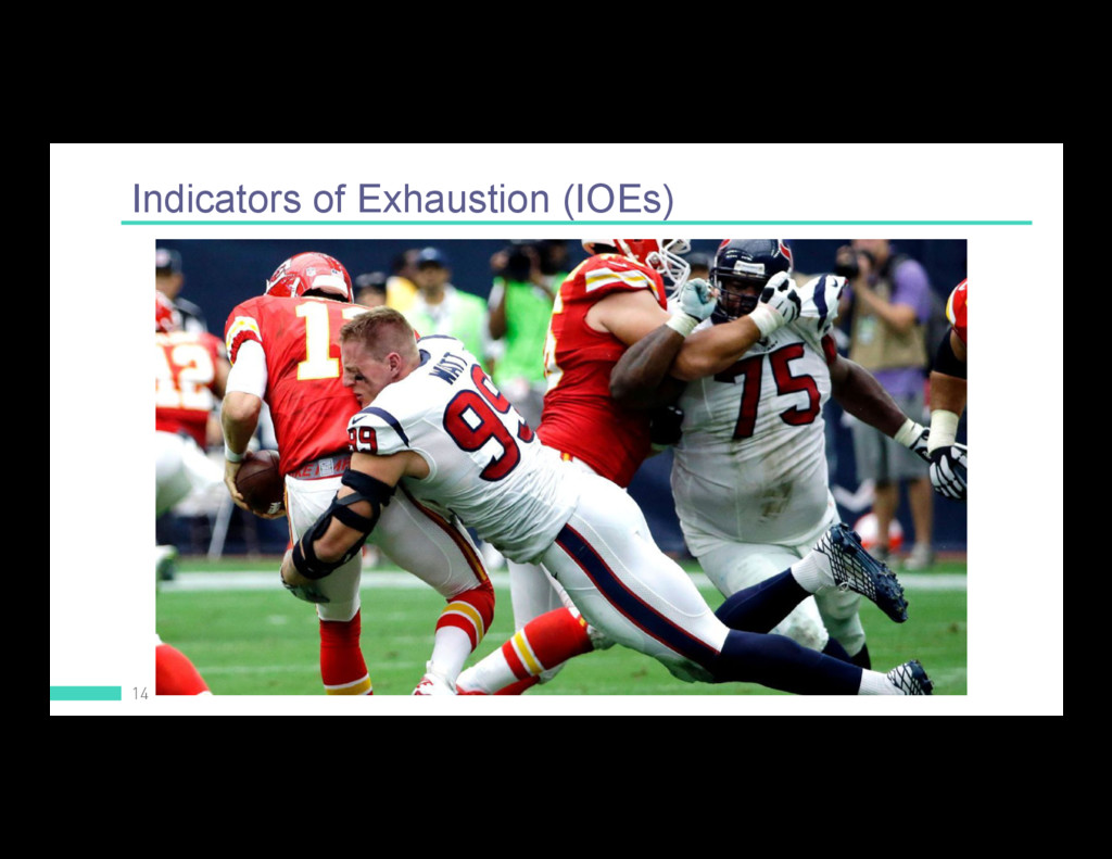 Indicators of Exhaustion (IOEs) 14 There's too ...