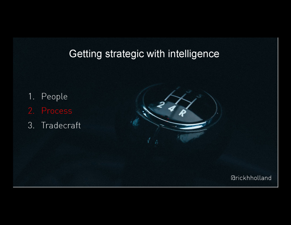 27 Getting strategic with intelligence 1. Peop...