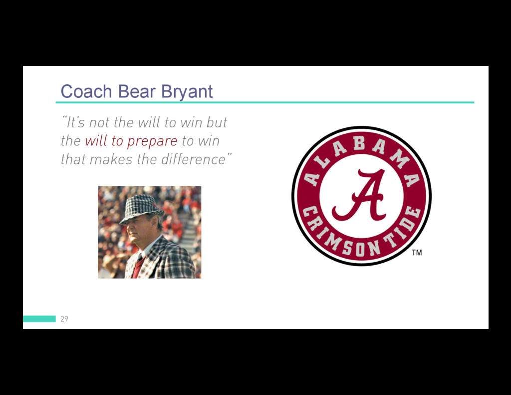"""Coach Bear Bryant 29 """"It's not the will to win ..."""
