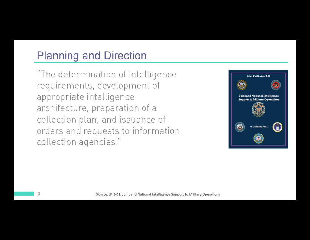 """Planning and Direction 30 """"The determination of..."""