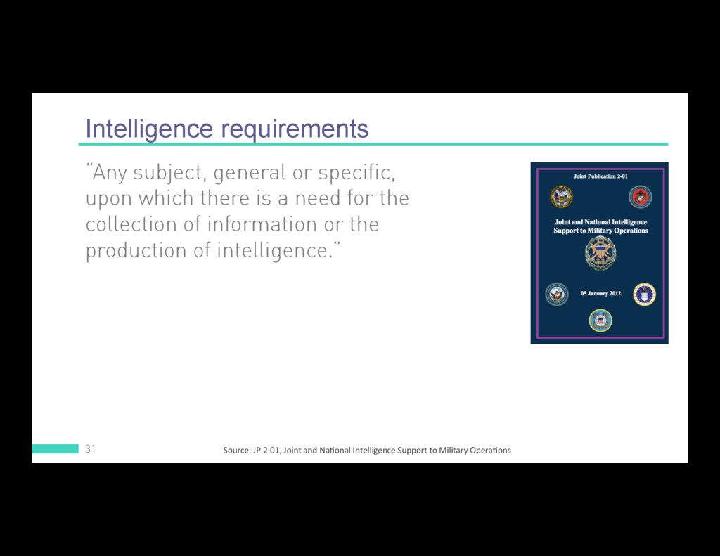"""Intelligence requirements 31 """"Any subject, gene..."""