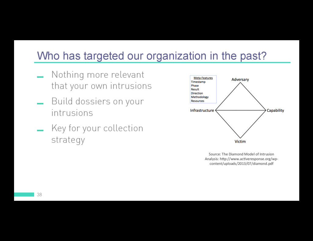 Who has targeted our organization in the past? ...