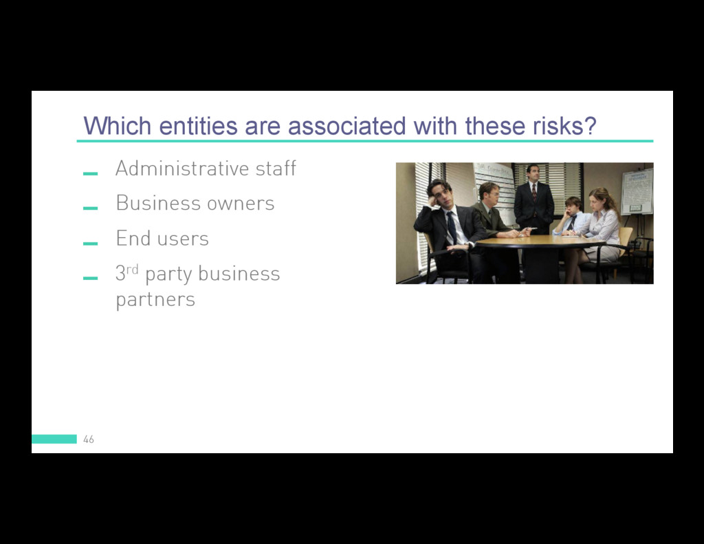Which entities are associated with these risks?...