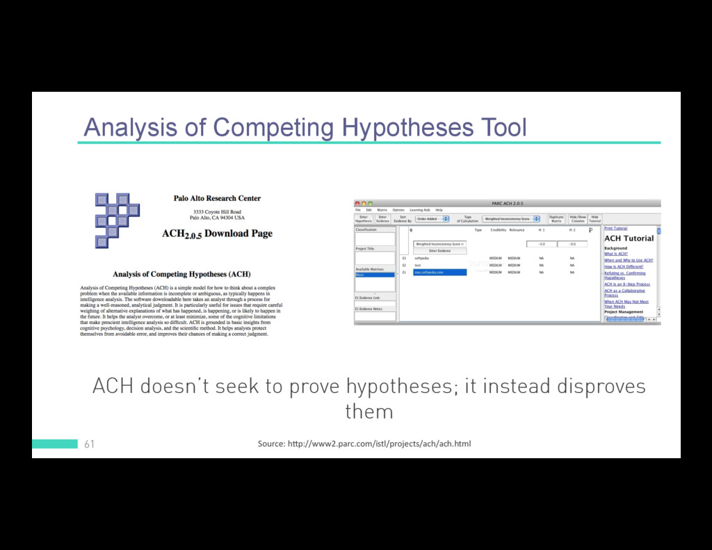 Analysis of Competing Hypotheses Tool 61 Source...