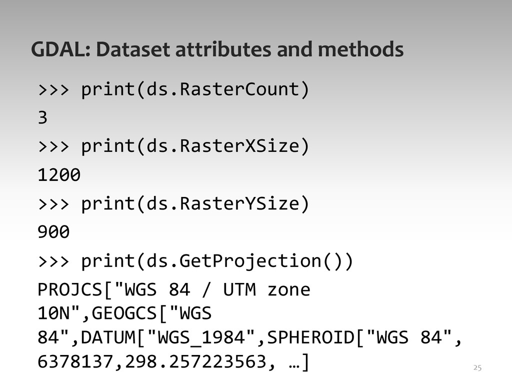 GDAL:	