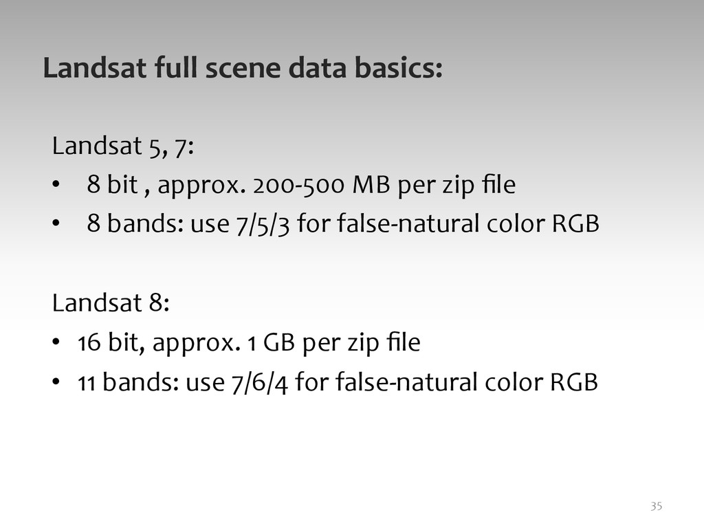 Landsat	
