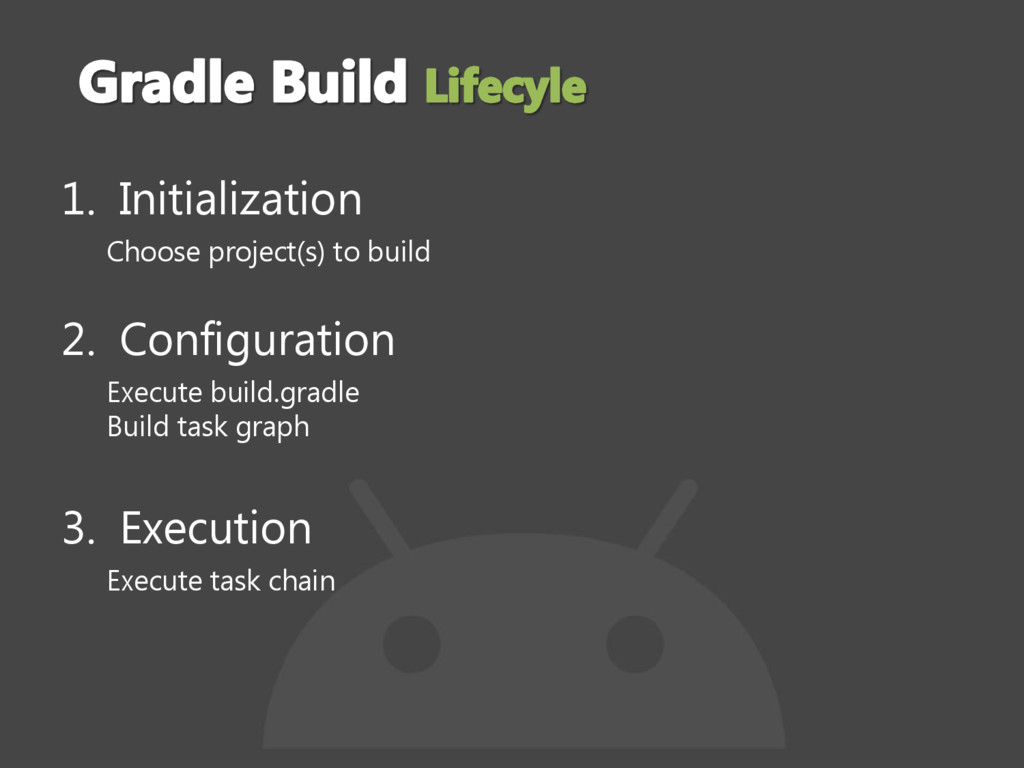 1. Initialization Choose project(s) to build 2....